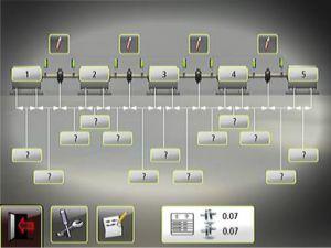 Fixturlaser-Machine Train-Configuration