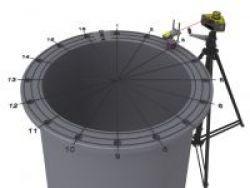 Fixturlaser Flatness Circular Image