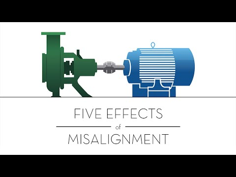 Five effects of Misalignment