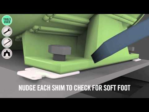 Shaft Alignment: Pre-alignment Steps