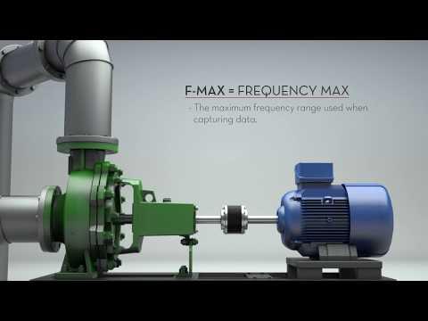 Condition Monitoring Basics:Calculating F-Max