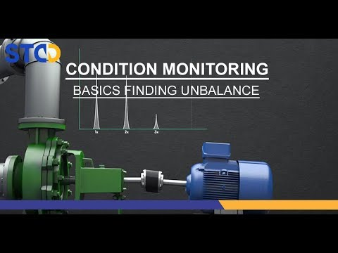 Condition Monitoring Basics: Finding Unbalance & Misalignment in a Spectrum