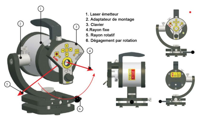 StatusPro- Laser de nivellement T330
