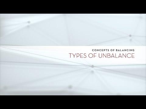Types de déséquilibrage